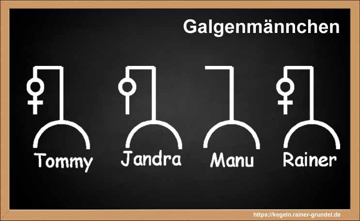"""Ergebnis des Kegelspiels """"Galgenmännchen"""""""