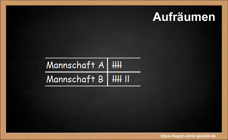 """Ergebnisse des Kegelspiels """"Aufräumen"""""""