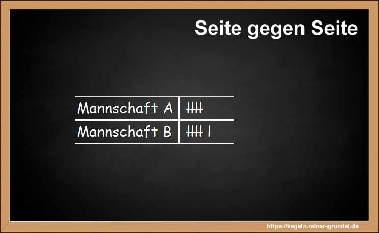 """Ergebnisse des Kegelspiels """"Seite gegen Seite"""""""
