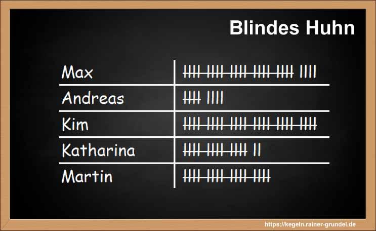 """Ergebnis des Kegelspiels """"Blindes Huhn"""""""