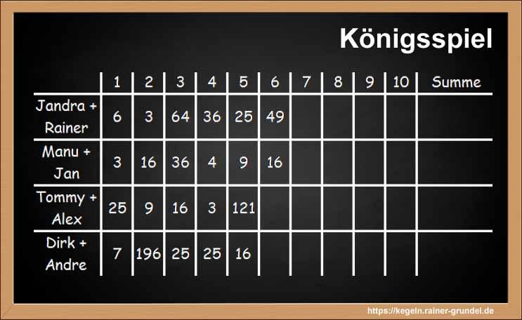 Kegelspiel Königsspiel Zwischenergebnis