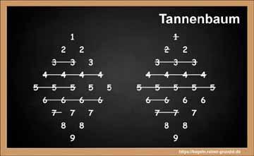 Kegelspiel Tannenbaum (Pyramide)